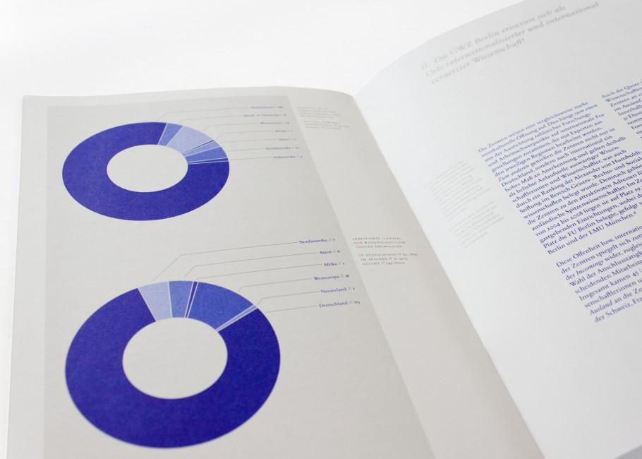 GWZ Berlin ·Statistik über den Verbleib von Wissenschaftlern der GWZ